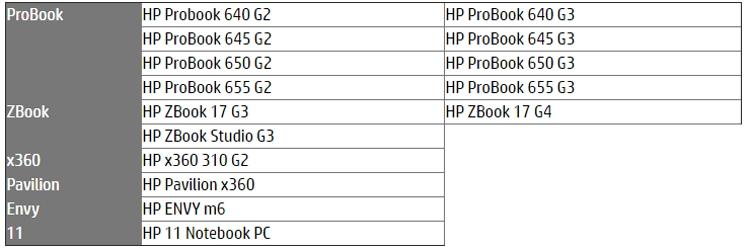 """HP отзывает большое количество батарей для ноутбуков и мобильных рабочих станций"""""""