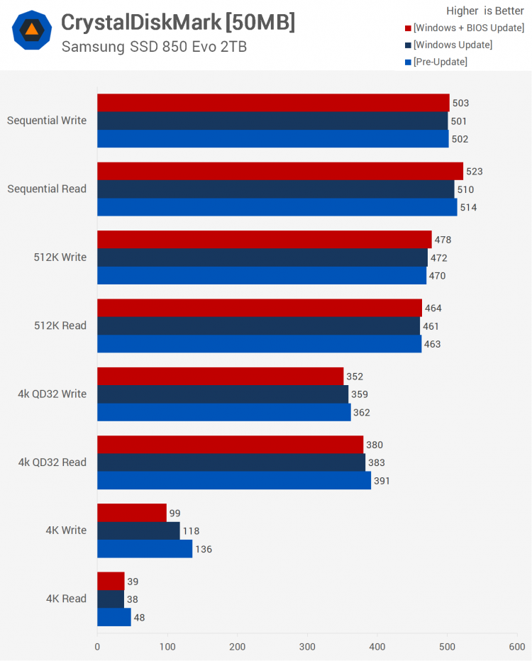 sm.28.750 - Тесты процессорных заплаток Meltdown и Spectre в Windows
