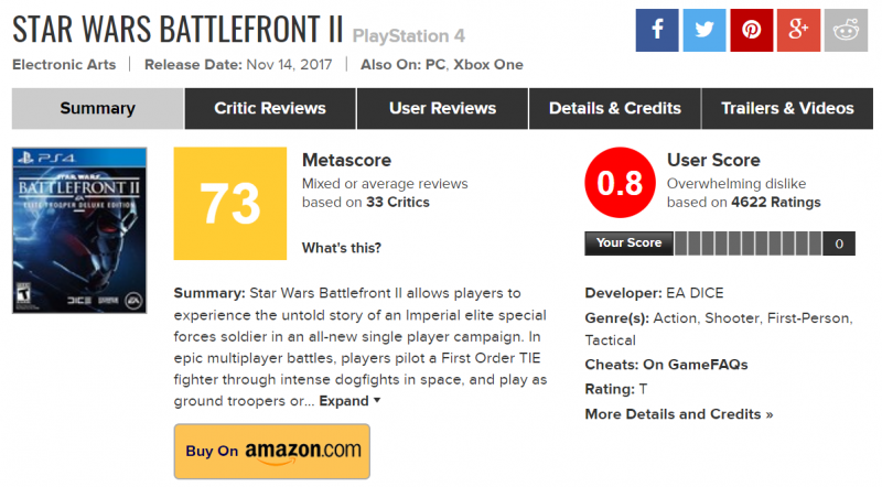 With all the problems with balance, do you really appreciate Battlefront II on 0.8 out of 10?
