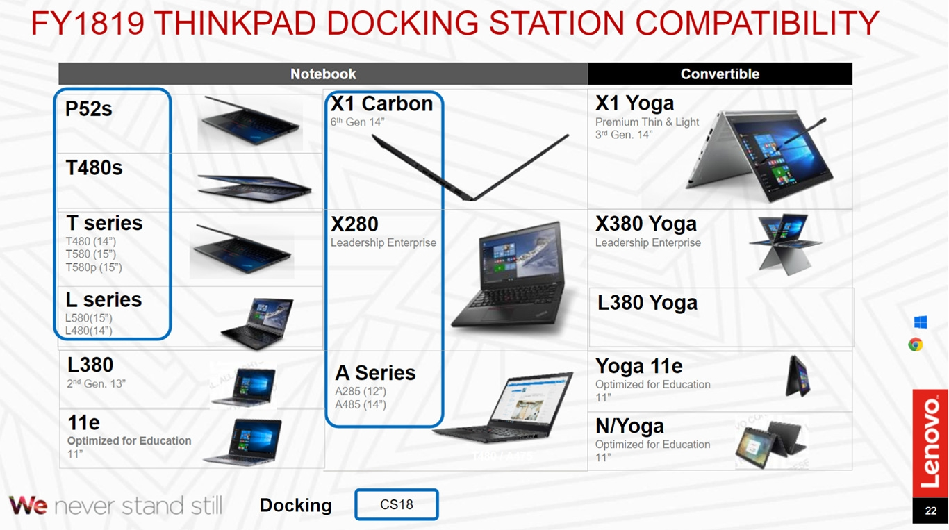 Lenovo готовит ноутбуки ThinkPad с CPU Ryzen и шестиядерными Core