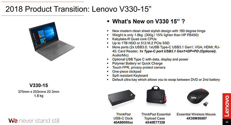 123 b 2s - Lenovo выпустила «почти бюджетный» ноутбук ThinkPad V330-15