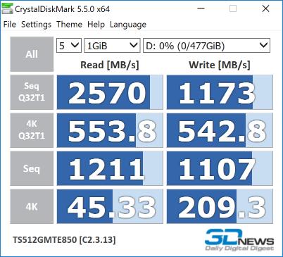 Transcend MTE850 512GB