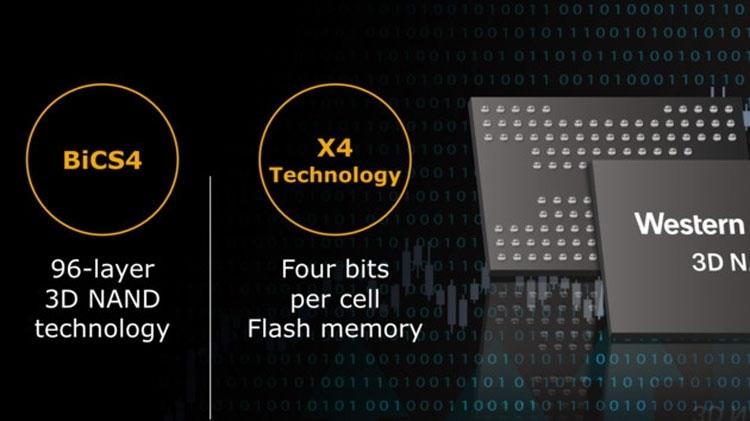 WD уже начала производство 96-слойной памяти 3D QLC NAND