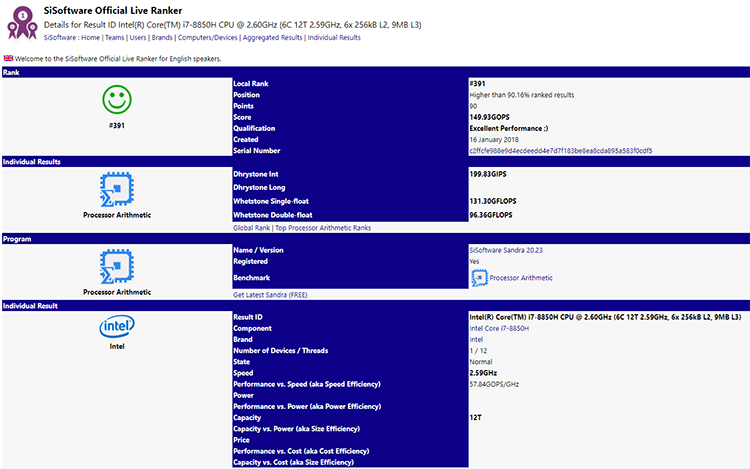 Запись в базе SiSoftware Sandra, в которой фигурирует Core i7-8850H