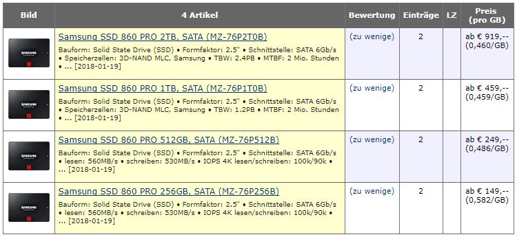 На подходе серия накопителей Samsung 860 PRO