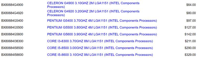 скорое появление восьми процессоров LGA1151