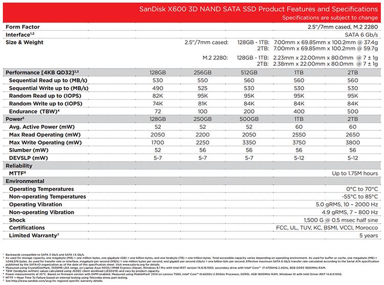ATI 3DP CELESTICA RADEON X600 DRIVER (2019)