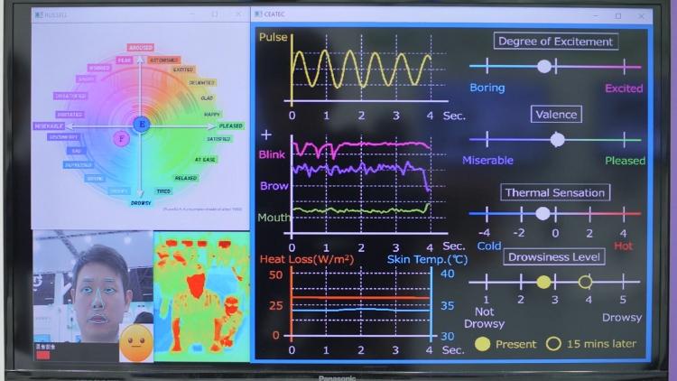 """Видео: Panasonic разработала технологию распознавания эмоций"""""""