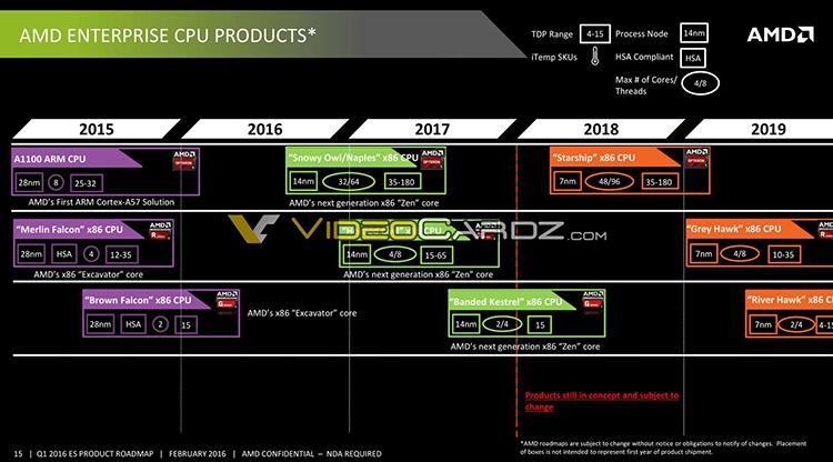 201 2s - Разработчик HWiNFO «проговорился» о будущих процессорах Intel и AMD
