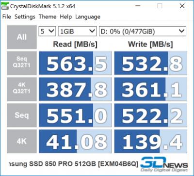 Samsung 850 PRO 512GB