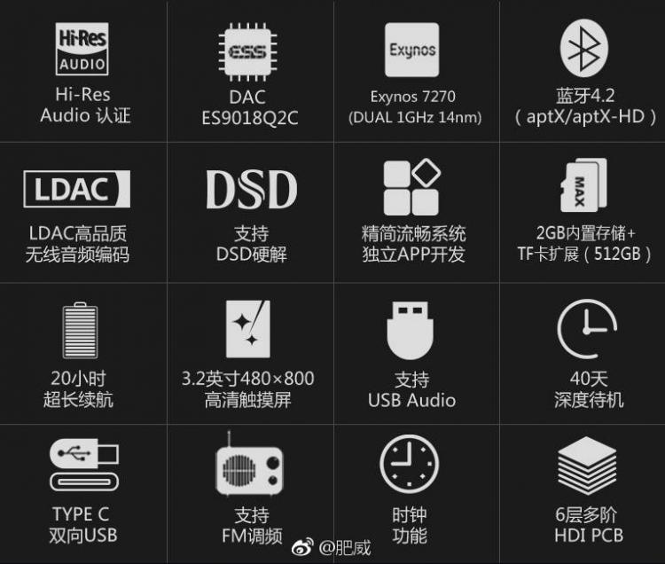 """FiiOM7 пополнит число портативных аудиоплееров класса Hi-Fi с поддержкойLDAC и DSD"""""""