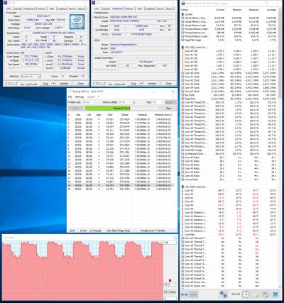 Эффективность работы Cooler Master MasterLiquid 120, установленной в Phanteks Enthoo Evolv Shift, без ручной настройки