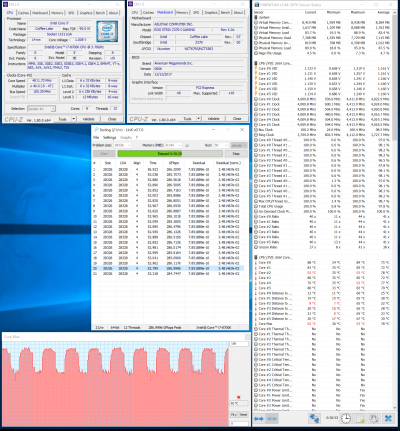 Эффективность работы Cooler Master MasterLiquid 120, установленной в Phanteks Enthoo Evolv Shift, после ручной настройки