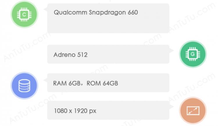 sg2 - В бенчмарке замечен новый смартфон Samsung Galaxy с процессором Snapdragon 660