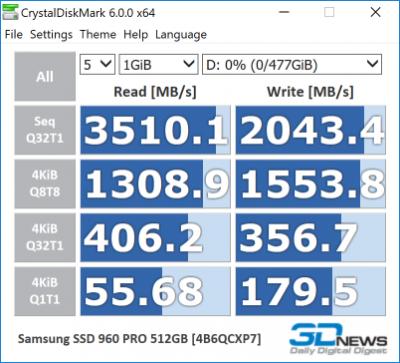 Samsung 960 PRO 512GB