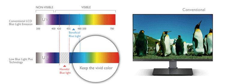 """EyecareмониторыBenQ с поддержкой технологий защиты зрения"""""""