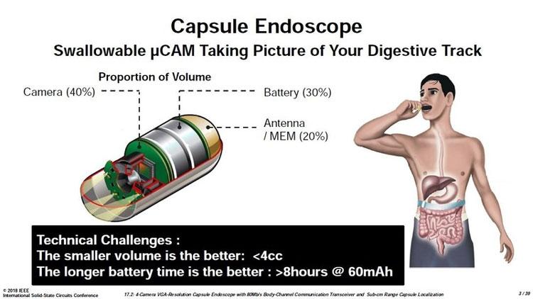 Один из вариантов современной капсулы эндоскопа (размеры капсулы должны быть меньше 4 кубических сантиметров)