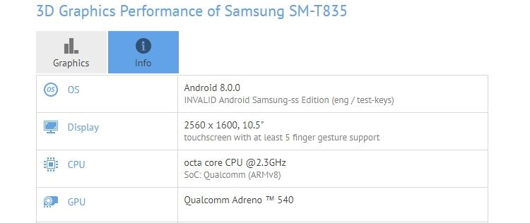 """Samsung приписывают намерение выпустить планшет Galaxy Tab S4 с чипом Snapdragon 835"""""""
