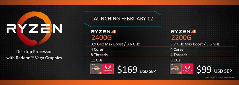 Обзор процессоров Ryzen 5 2400G и Ryzen 3 2200G: Zen плюс