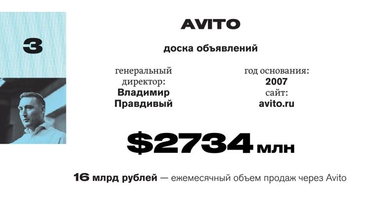 """«Яндекс» лидирует в рейтинге самых дорогих компаний Рунета"""""""