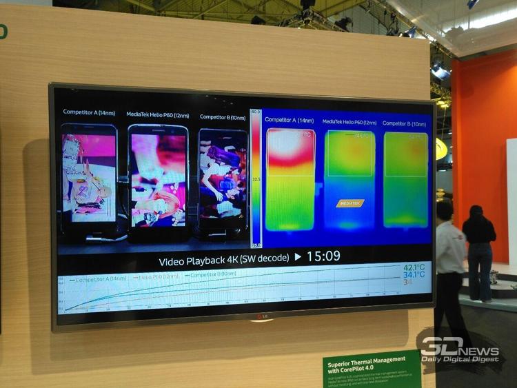 "MWC 2018: процессор MediaTek Helio P60 получил восемь ядер"""