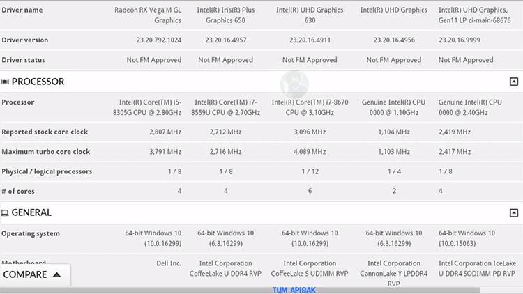 247 1s - Процессор Core i7-8559U получит графику Iris Plus 650