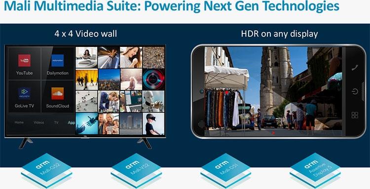 04 - ARM представила новые ускорители Mali G52 и G31