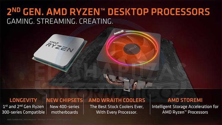 314 ryzen 2 02s - Семейство CPU Ryzen 2000: все подробности в опережение анонса