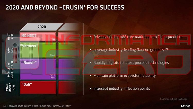 316 3 - Процессорные планы AMD на ближайшие три года