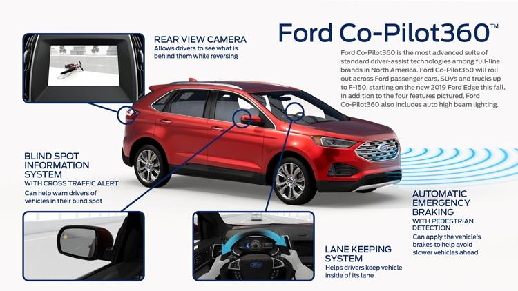 """Все автомобили Ford получат поддержку 4G-связи к 2020 году"""""""