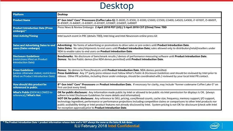 Официальный анонс новых CPU Coffee Lake-S не за горами (из собственных источников)