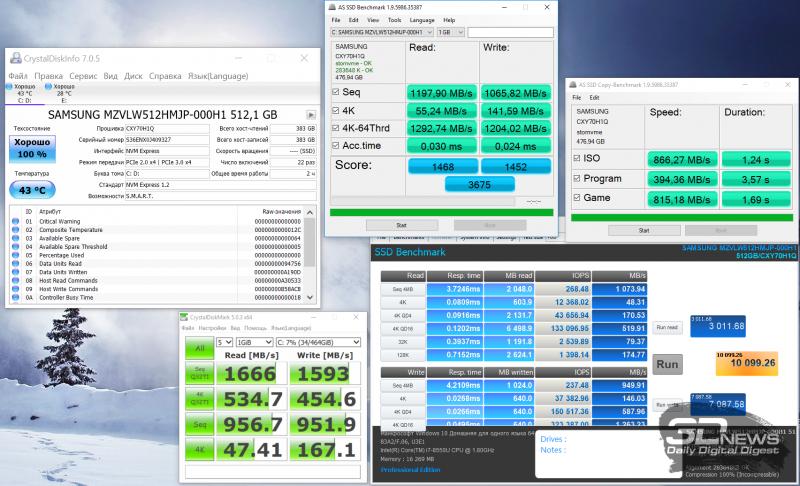 Производительность SSD