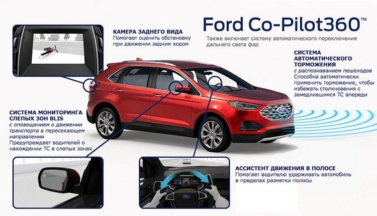 """Раскрыты подробности о штатном комплексе безопасности Ford Co-Pilot360"""""""