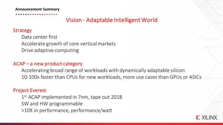 Преимущества платформы ACAP Xilinx (рост скорости расчётов на «новых» нагрузках до 100 крат)