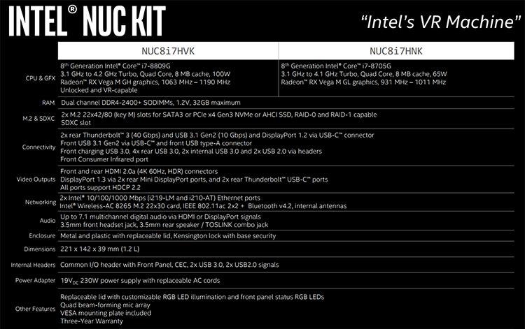 Подробные характеристики NUC8i7HVK и NUC8i7HNK
