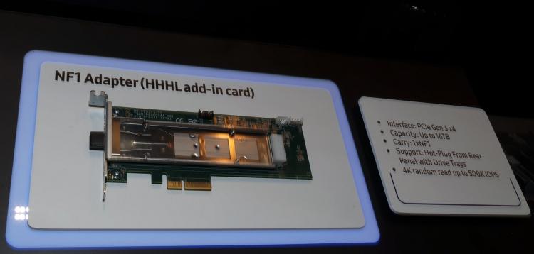 Адаптер NF1 HHHL. Фото AnandTech