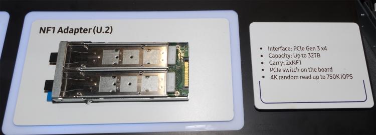 Адаптер NF1 U.2. Фото AnandTech