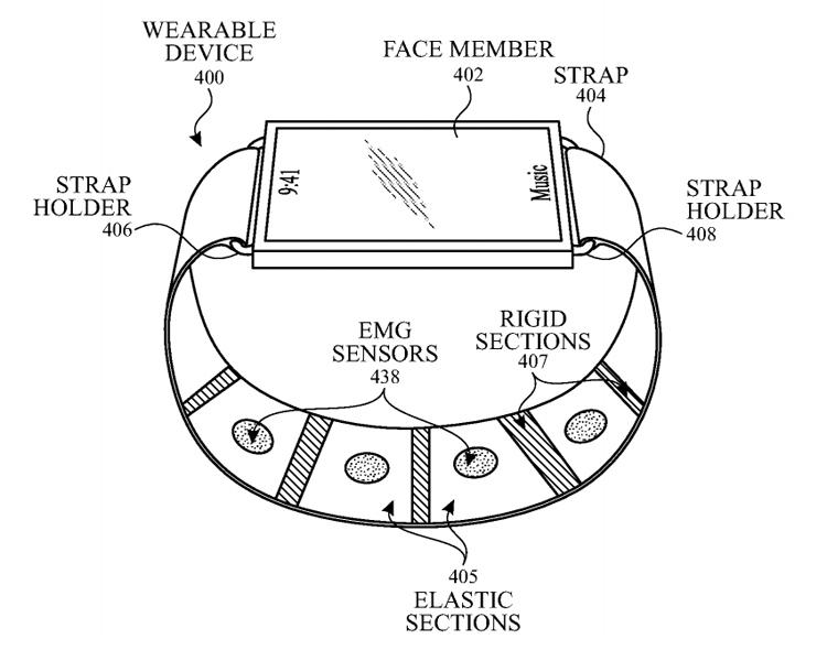 Смарт-часы Apple могут получить функцию Face ID