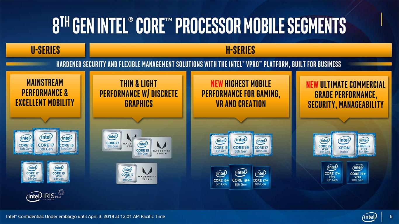 Шестиядерный Core i9-8950HK возглавил семейство CPU Coffee Lake-H