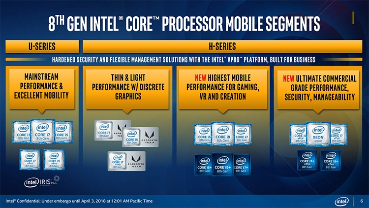 403 1s - Шестиядерный Core i9-8950HK возглавил семейство CPU Coffee Lake-H