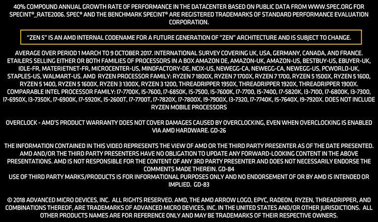 Упоминание о Zen 5 в документации AMD