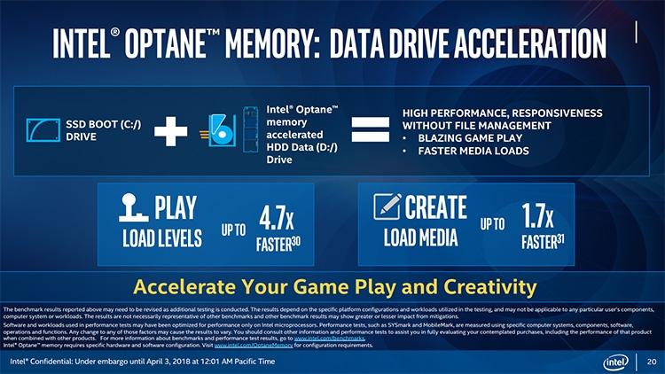 419 4s - Старт мировых продаж комплектов Core i7+ и Core i5+ из CPU и SSD Optane