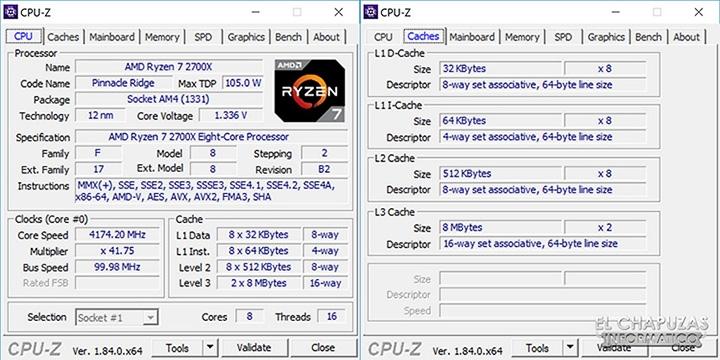 Result of Ryzen 7 2700X CPU testing on the X470 / AM4 platform