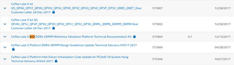 426 6s - В библиотеке Intel нашлись отсылки на 8-ядерные CPU Coffee Lake-S