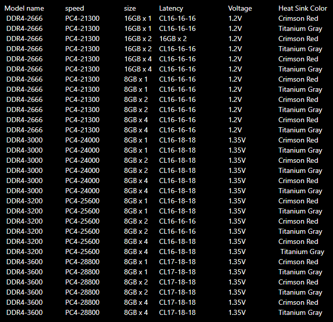 433 list - Счёт новых комплектов памяти ADATA XPG Spectrix D41 DDR4 идёт на десятки