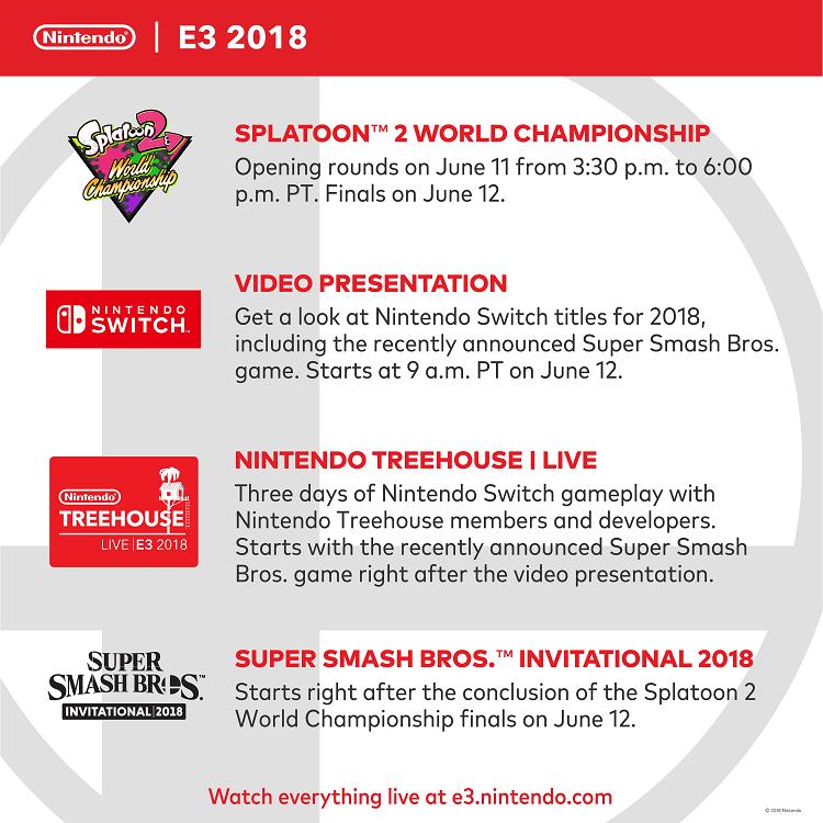 "Nintendo: планы на E3 2018, скорые подробности онлайн-сервиса, поддержка 3DS и успех инди на Switch"""