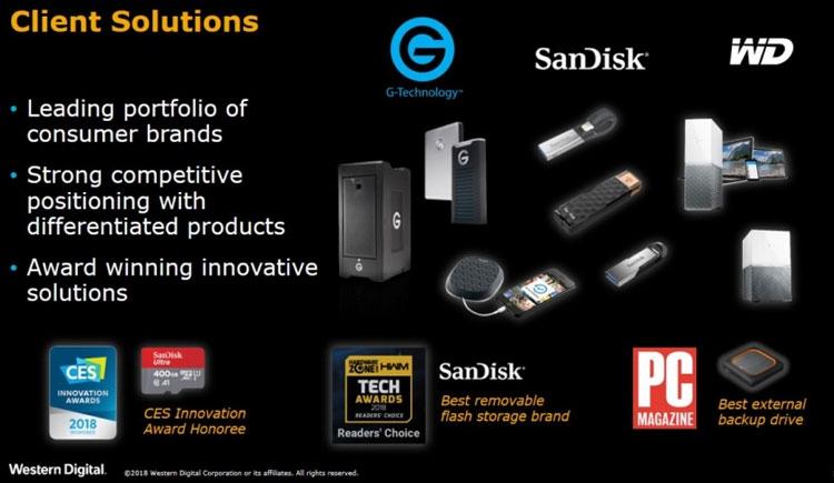 """Средняя цена реализации жёстких дисков Western Digital увеличилась более чем на 10 %"""""""