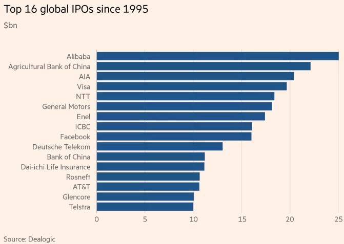 """Xiaomi запланировала крупнейшее IPO с 2014 года"""""""