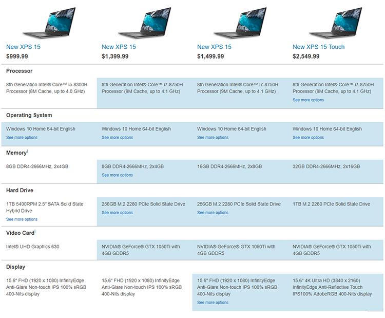 """Microsoft и Dell обновляют конфигурации своих мобильных устройств"""""""