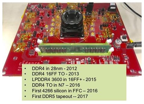 31 1 - Cadence показала прототип DDR5-4400
